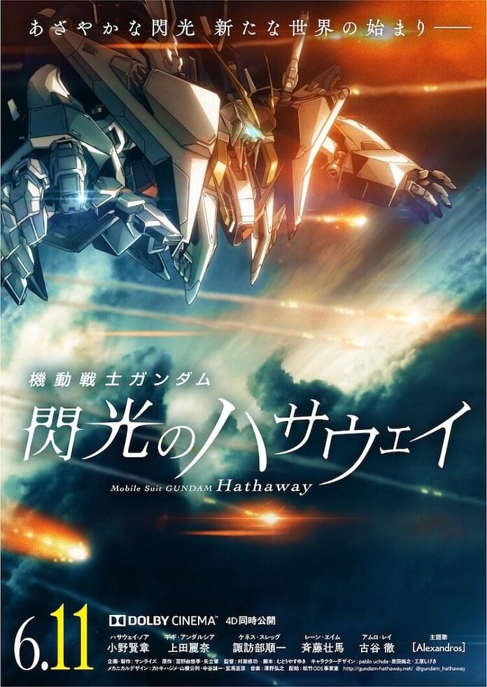 Movie Anime Gundam: Hathaway được lên lịch lại khởi chiếu vào ngày 11 tháng 6
