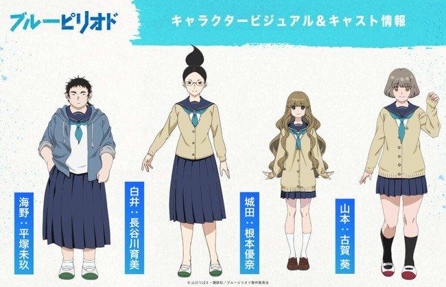 Netflix sẽ chiếu Anime Blue Period bên ngoài Nhật Bản vào 09/10